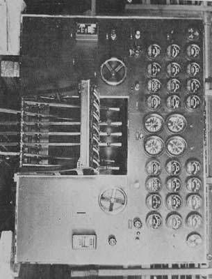 The controls and gauges